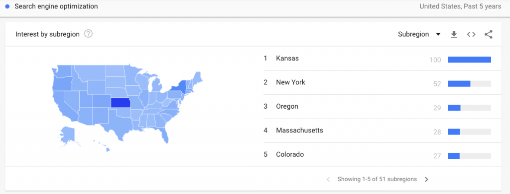 Google Trends - Interest by State
